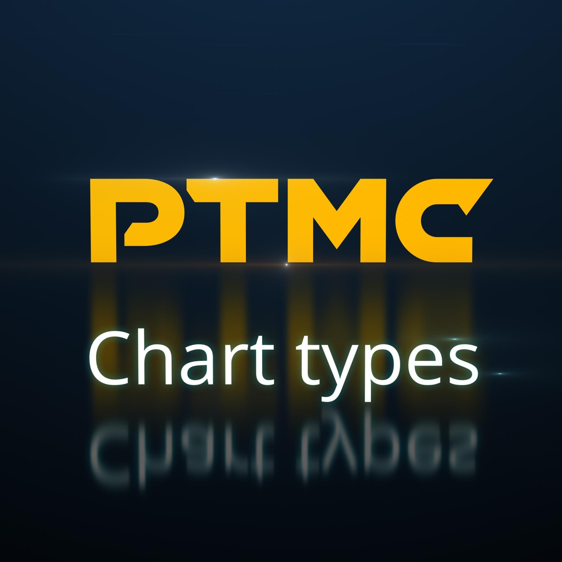 Chart types in PTMC platform (Video)