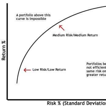 Risk Management in Protrader part 2