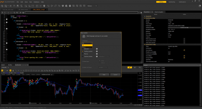 Create indicators, scripts, studies and trading experts