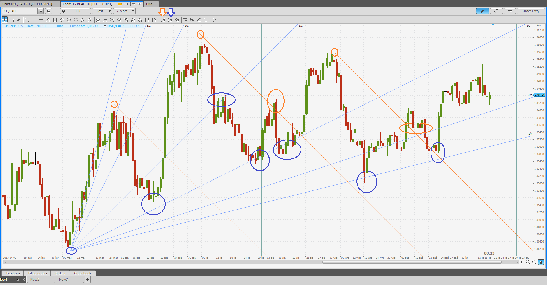 The example of use Gann's tools to trade the recent USD/CAD uptrend