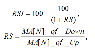 Indicator values are calculated by the following formulas