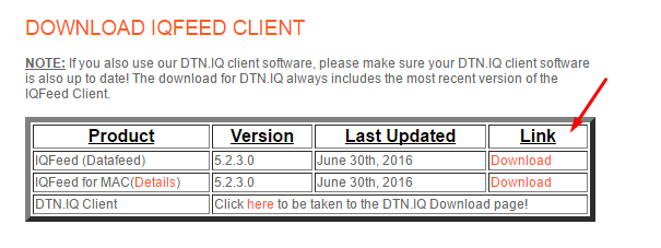 download and install the IQFeed client on their official website