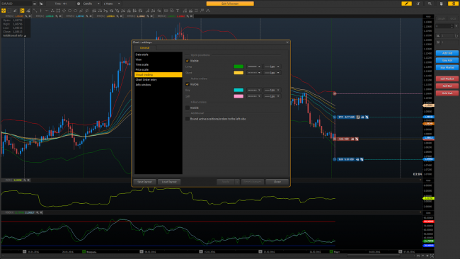 Change the color scheme of your orders on the chart: open positions, working orders