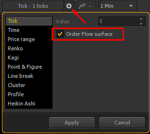 order flow surface in PTMC