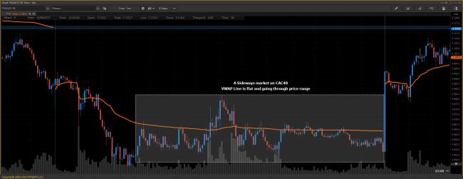 Interactive Brokers- Intraday VWAP | Page 2 | Elite Trader