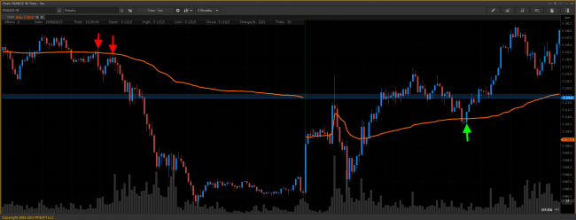 Interactive Brokers- Intraday VWAP   Page 2   Elite Trader